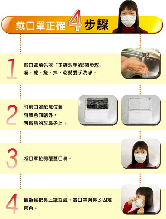 戴口罩正确4步骤 - 防范方法 - 流行性感冒 - 欧阳英